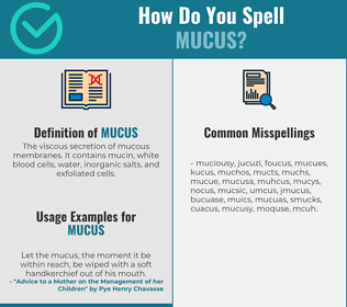 Correct spelling for mucus
