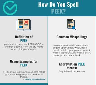 Correct spelling for peek
