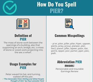Correct spelling for pier