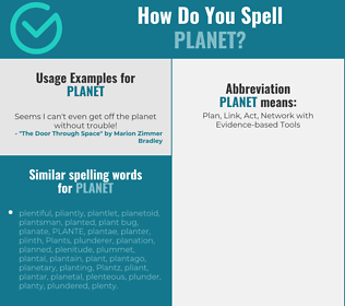 Correct spelling for planet