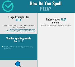 Correct spelling for plea