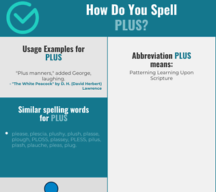 Correct spelling for plus