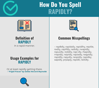 Correct spelling for rapidly