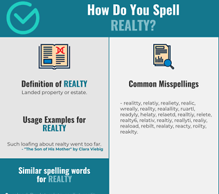 Correct spelling for realty