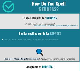 Correct spelling for redress