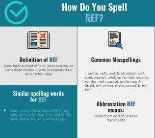 Correct spelling for ref