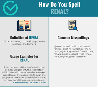 Correct spelling for renal