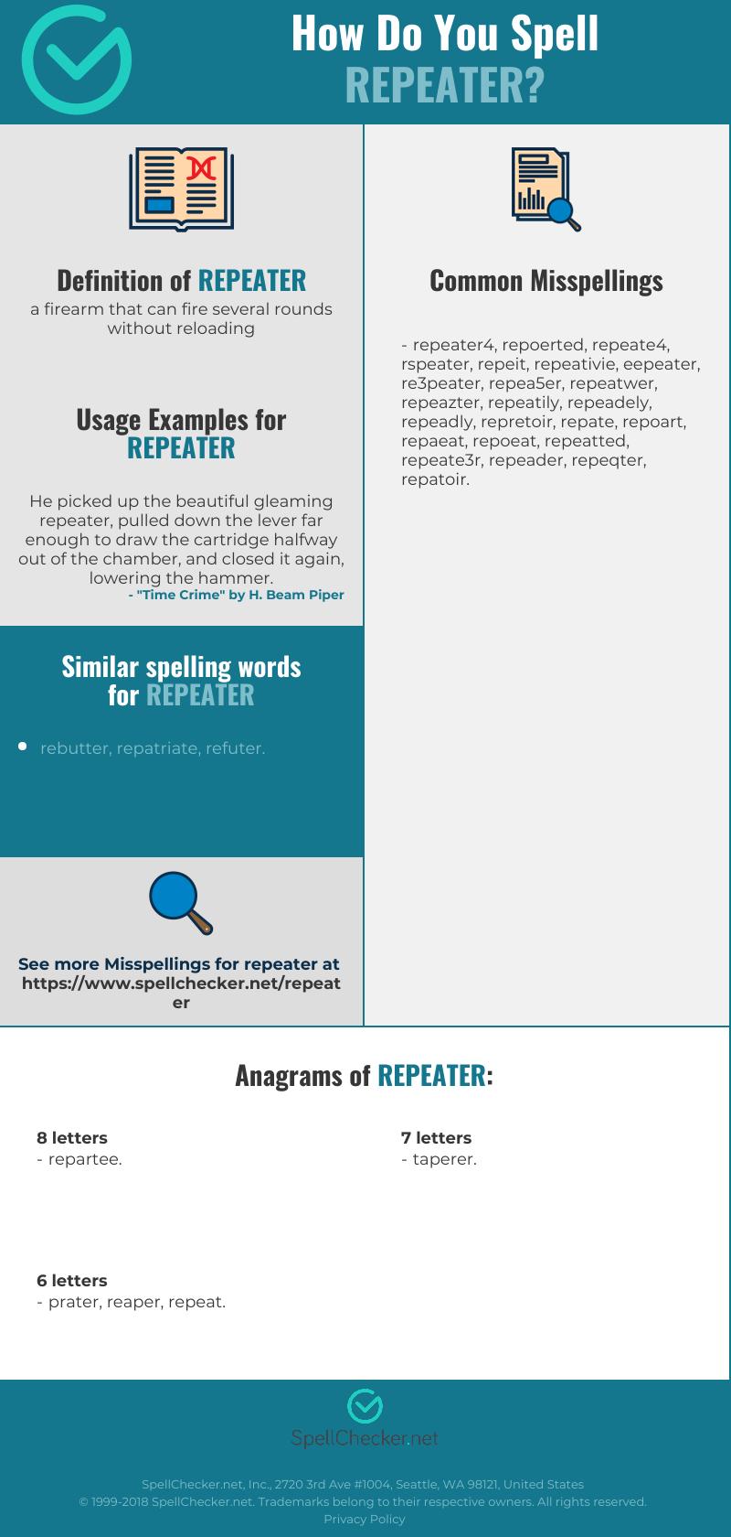 Correct spelling for repeater [Infographic] | Spellchecker net