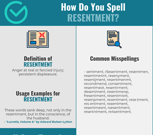 Correct spelling for resentment