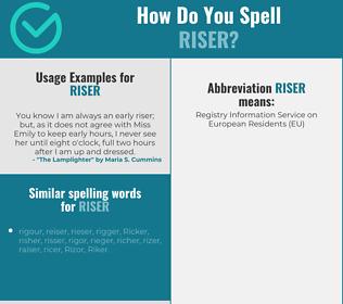 Correct spelling for riser