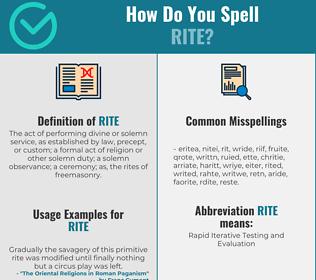 Correct spelling for rite