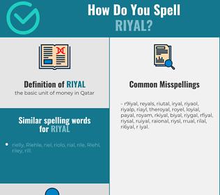 Correct spelling for riyal