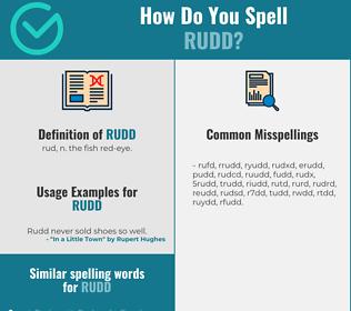 Correct spelling for rudd