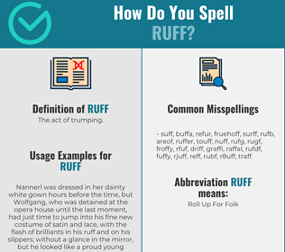 Correct spelling for ruff