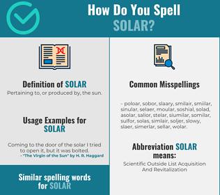 Correct spelling for solar