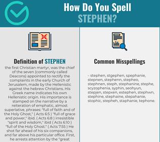 Correct spelling for stephen