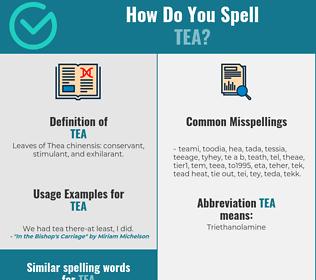 Correct spelling for tea