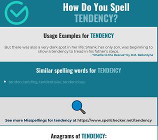 Correct spelling for tendency