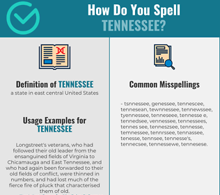 Correct spelling for tennessee