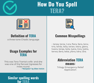 Correct spelling for tera