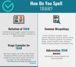 Correct spelling for tram
