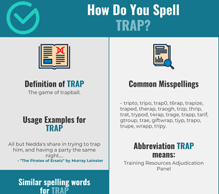 Correct spelling for trap