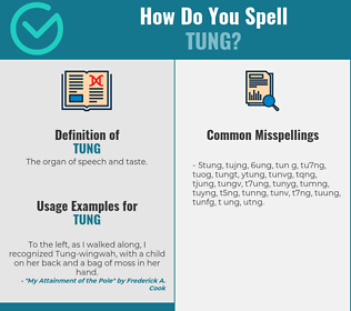 Correct spelling for tung