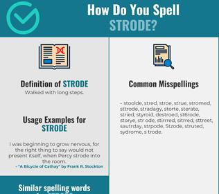 Correct spelling for Strode