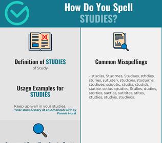 Correct spelling for Studies