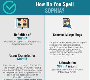 Correct spelling for Sophia