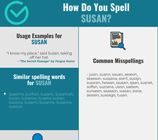 Correct spelling for Susan