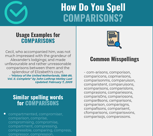 Correct spelling for comparisons