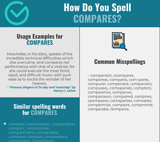Correct spelling for compares