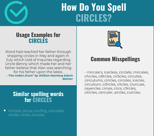 Correct spelling for circles