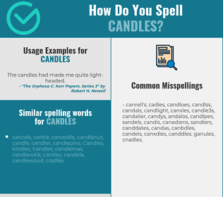 Correct spelling for candles