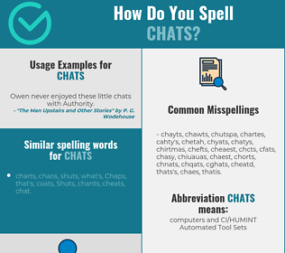 Correct spelling for chats
