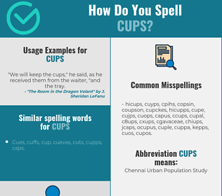 Correct spelling for cups