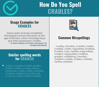 Correct spelling for cradles