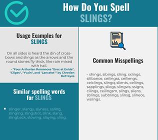 Correct spelling for slings