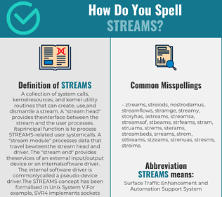 Correct spelling for streams