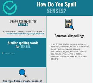 Correct spelling for senses