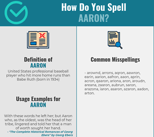 Correct spelling for aaron