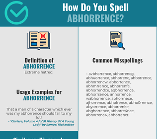 Correct spelling for abhorrence