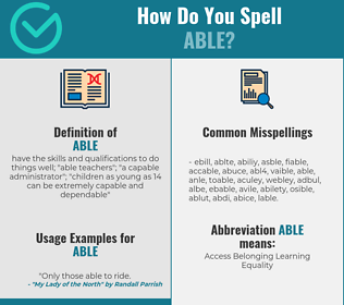 Correct spelling for able