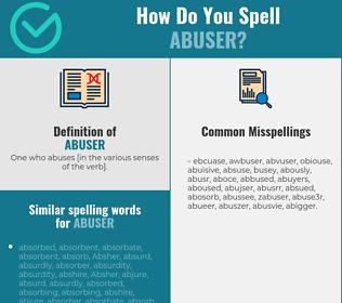 Correct spelling for abuser