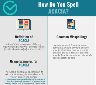Correct spelling for acacia