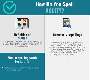 Correct spelling for acuity