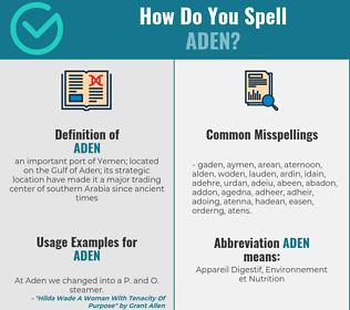 Correct spelling for aden