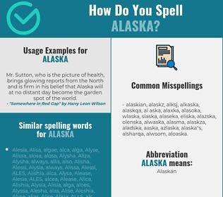 Correct spelling for alaska