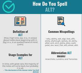 Correct spelling for alt